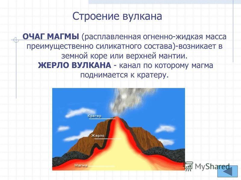 ОЧАГ МАГМЫ (расплавленная огненно-жидкая масса преимущественно силикатного состава)-возникает в земной коре или верхней мантии. ЖЕРЛО ВУЛКАНА - канал по которому магма поднимается к кратеру. Строение вулкана