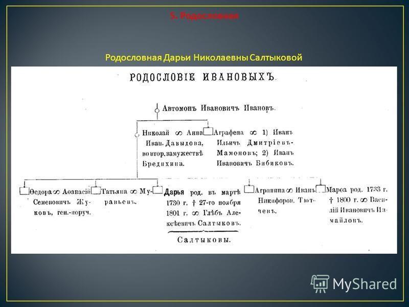 5. Родословная Родословная Дарьи Николаевны Салтыковой