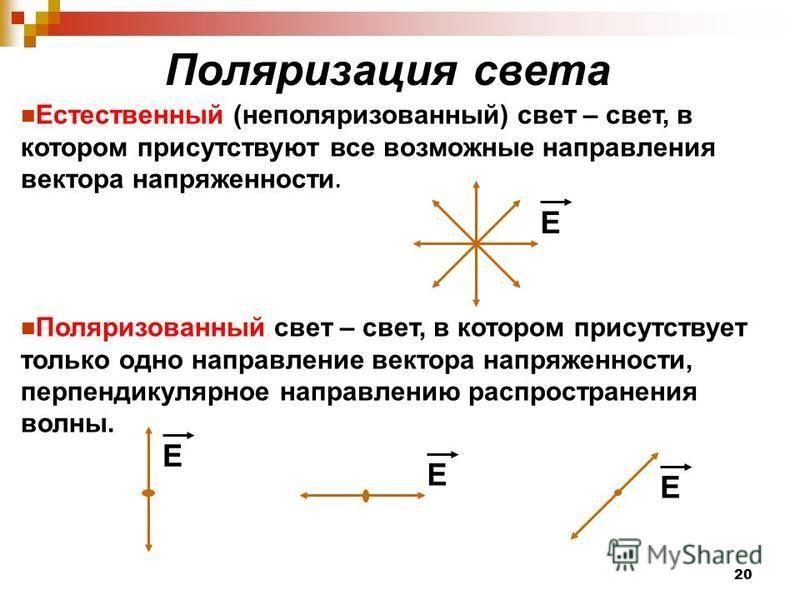 Поляризация света Естественный (неполяризованный) свет – свет, в котором присутствуют все возможные направления вектора напряженности. Поляризованный свет – свет, в котором присутствует только одно направление вектора напряженности, перпендикулярное