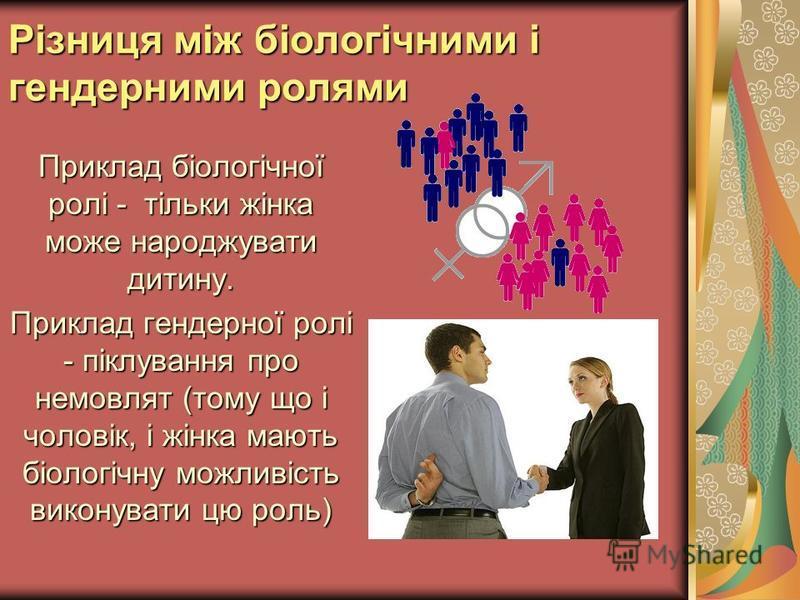 Різниця між біологічними і гендерними ролями Приклад біологічної ролі - тільки жінка може народжувати дитину. Приклад гендерної ролі - піклування про немовлят (тому що і чоловік, і жінка мають біологічну можливість виконувати цю роль)